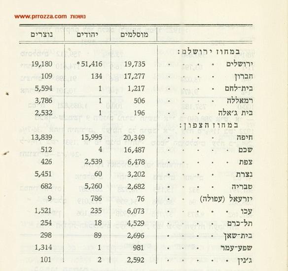 No Jews-29-4